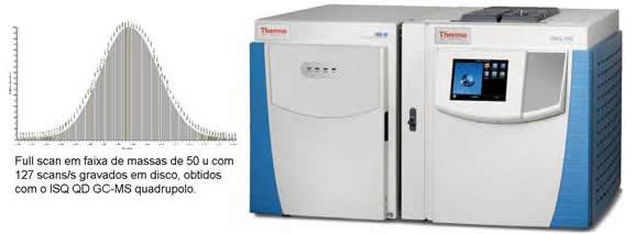 Espectrômetro de massa GC/MS ISQ QD