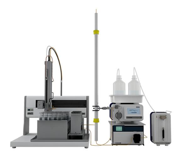 cromatógrafo de permeação em gel GX-271 GPC