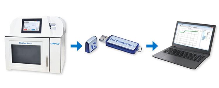 Processador de tecidos de micro-ondas para laboratório modelo Pelco Biowave