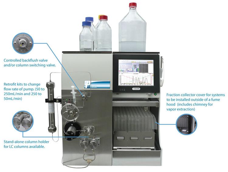 Cromatógrafo para purificação de amostras