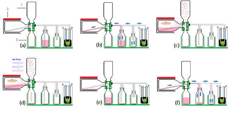 Destilador de ácidos sub-boiling