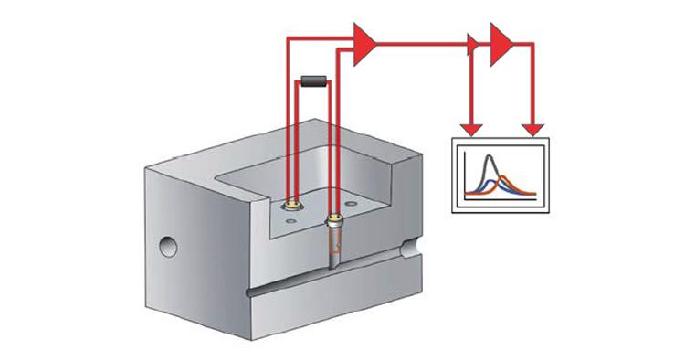 Analisador de Oxigênio, Nitrogênio e Hidrogênio