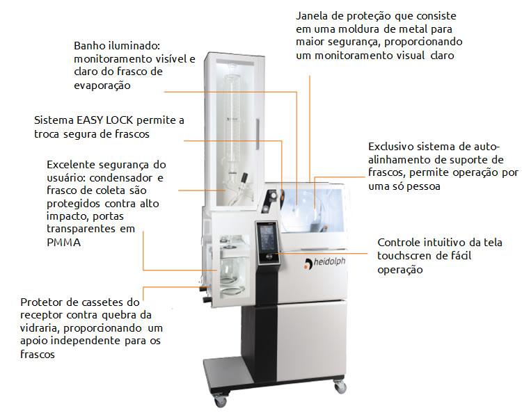 Rotaevaporador Industrial