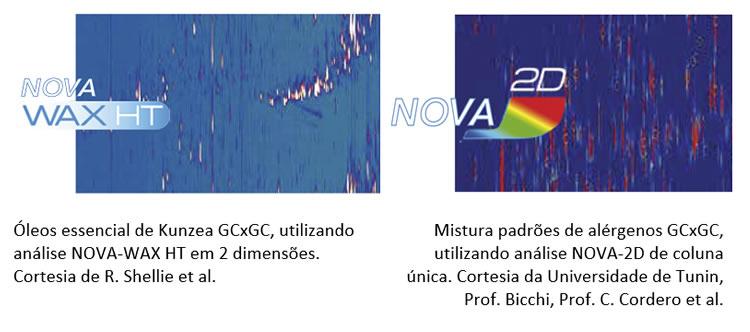 colunas capilares para cromatografia a gás