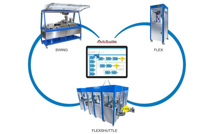 Plataformas Automatizadas Chemspeed